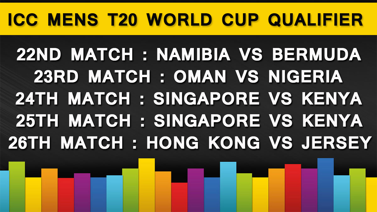 23RD OCT ICC MENS T20 WORLD CUP