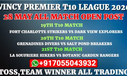 28th May All Match